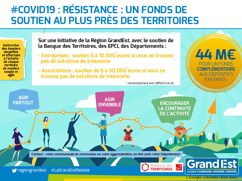 RÉSISTANCE – Un fonds de soutien au plus près des territoires